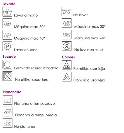 Características de lavado
